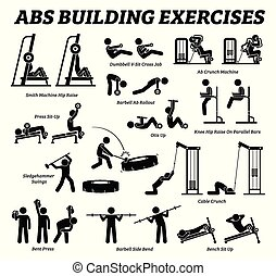 Abs and abdomen building exercise and muscle building stick figure pictograms.