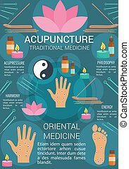 Acupuncture traditional medicine vector poster