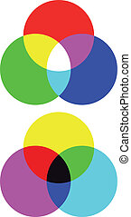 rgb color mixing