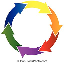 Arrows connecting colorful logo