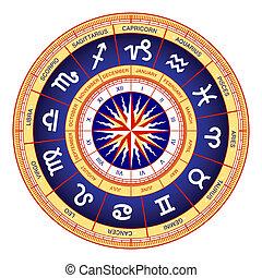 Astrological wheel vector illustration
