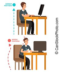 Body incorrect and correct, person sit correct or incorrect vector illustration