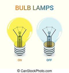 Bulb lamps set