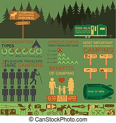 Camping outdoors hiking infographic