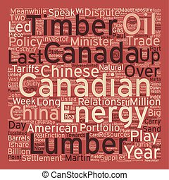 Canada Plays China Card text background wordcloud concept