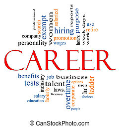 Career Word Cloud Concept