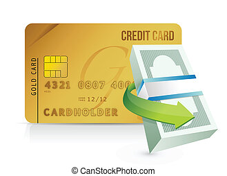 credit card purchasing limit concept