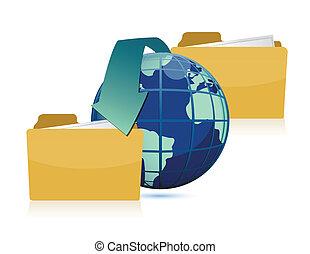 Date transferring around the world