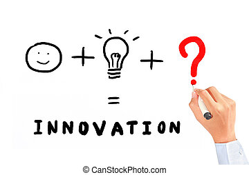 Drawing necessary thing for innovation
