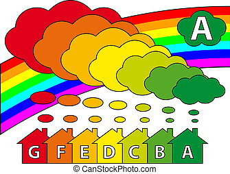 Vector concept of eco house energy label. Each energy class has a color and size of the cloud of smoke.