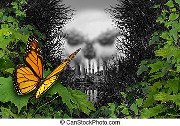Environmental Destruction of Habitat