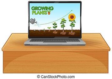 Glowing plants on computer screen illustration