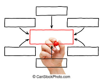 Male hand drawing blank flow chart on transparent wipe board.