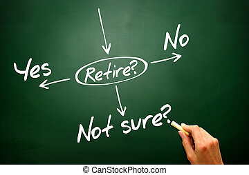 Hand drawn The risk to take the retirement, presentation backgro