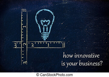 how innovative is your business?