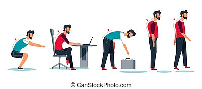 Incorrect posture, wrong sitting position and sport exercise performance