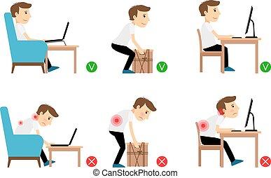 Man correct and incorrect postures