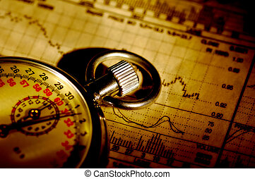 Stopwatch and Stock Charts