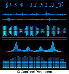 Notes and sound waves