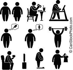 obesity stick figure