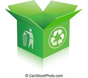 Open recycle empty box