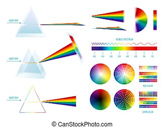 Prism Spectrum Rainbow Set