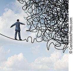 Risk Confusion