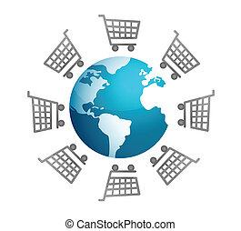 Shopping carts around the world