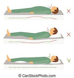 sleeping correct health body position