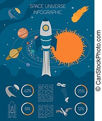 Space, universe infographic