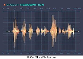 Speech Recognition Sound Wave Form Signal Diagram