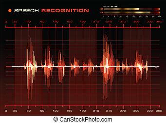 Speech Recognition Spectrum Wave