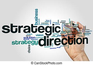 Strategic direction word cloud