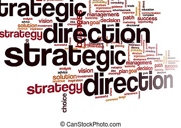 Strategic direction word cloud