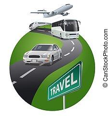 travel saround the world