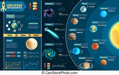 Universe infographic