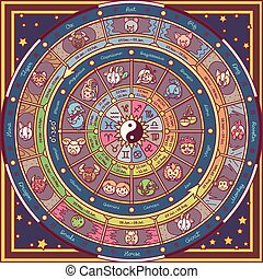 vector astrological fortune wheel