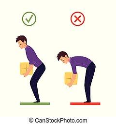 vector correct incorrect back lifting weight