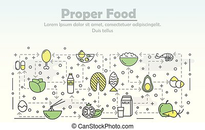 Proper food advertising vector poster banner template. Organic healthy cooking. Fast-casual food service. Fresh natural products fish chicken meat seafood fruits etc. thin line art flat icons for web.