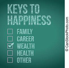 wealth. keys to happiness illustration design over a blackboard