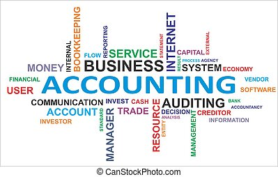 A word cloud of accounting related items