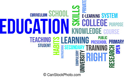 A word cloud of education related items