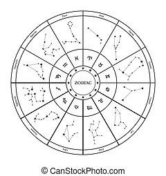 Zodiac wheel vector illustration